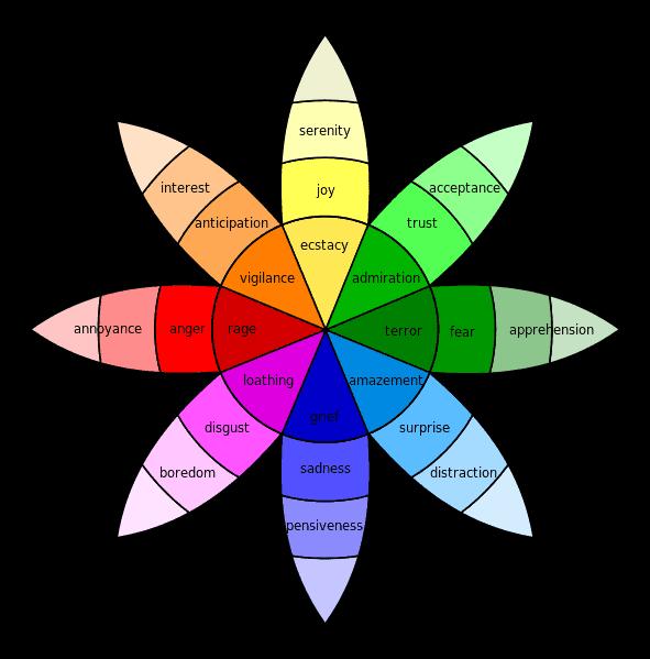 color-wheel-screenshot