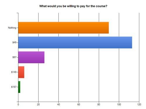 DBT-survey-5