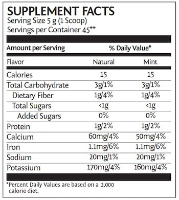 Sunwarrior Ormus Super Greens Supplement Facts