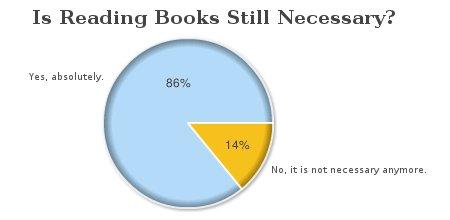 books poll