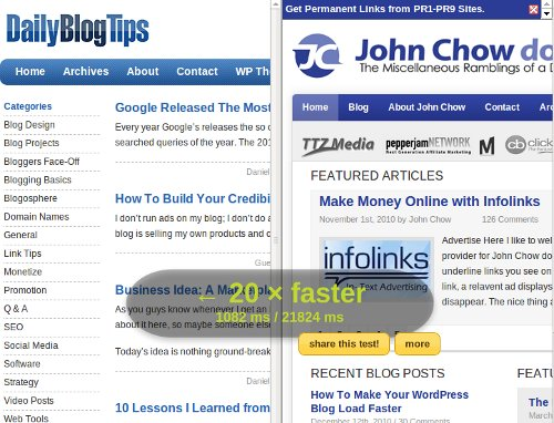 dailyblogtips-johnchow