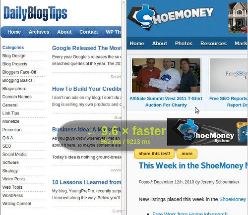 dailyblogtips-shoemoney