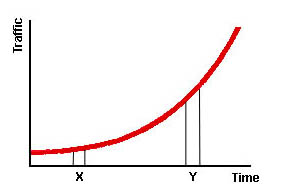 exponential.jpg