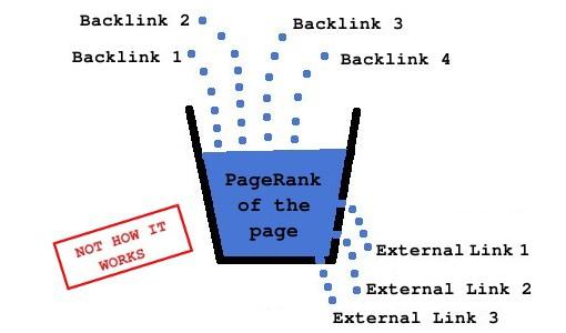 google pagerank leak