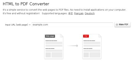 html website to pdf convert