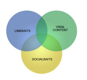 linkbaits, socialbaits and viral content