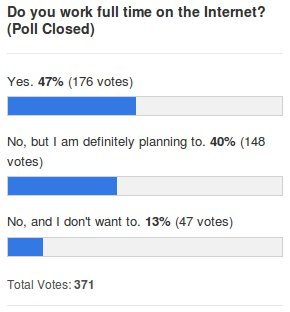 work-on-the-internet-poll